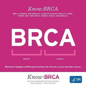 Breast Surgeons Seek Genetic Testing for All Patients With Breast Cancer